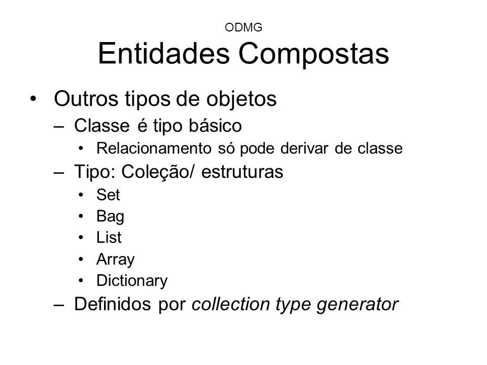 ODMG Entidades Compostas Outros tipos de objetos –Classe é tipo básico Relacionamento só pode derivar de classe –Tipo: Coleção/ estruturas Set Bag Lis