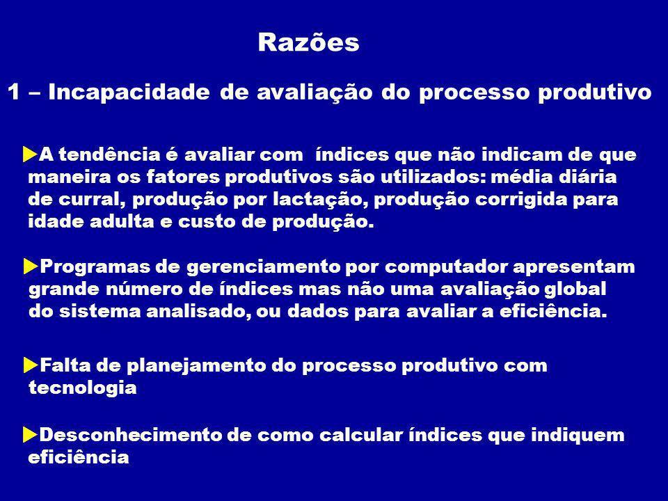 Diagnóstico da Pecuária Leiteira do Estado de Minas Gerais –1996 Média/de vacas em lactação = 4,9 l x 365 = 1.787 l/vaca/ano Média/vaca do rebanho = 3,05 l X 365 = 1.113 l/vaca/ano (produção real) Boletim do leite, n o 68,1999 Análise econômica de sistemas de produção de leite em Goiás Total cabeças = 467 Vacas em lactação = 117 % vacas em lactação = 22,5 % vacas secas = 22,6 Produção por vaca ano: Produção total/ número total de vacas Conceito de média/vaca do rebanho Conceito de produção/dia de IP % vacas em lactação Vacas em lactação/total de vacas no ano Conceito de IP e persistência de produção
