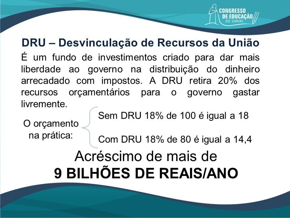 DRU – Desvinculação de Recursos da União É um fundo de investimentos criado para dar mais liberdade ao governo na distribuição do dinheiro arrecadado