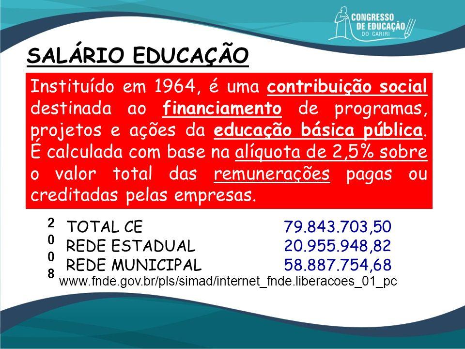 SALÁRIO EDUCAÇÃO Instituído em 1964, é uma contribuição social destinada ao financiamento de programas, projetos e ações da educação básica pública. É