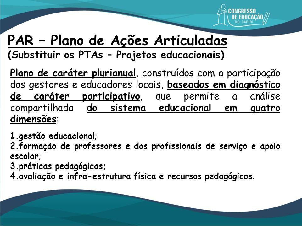 PAR – Plano de Ações Articuladas (Substituir os PTAs – Projetos educacionais) Plano de caráter plurianual, construídos com a participação dos gestores