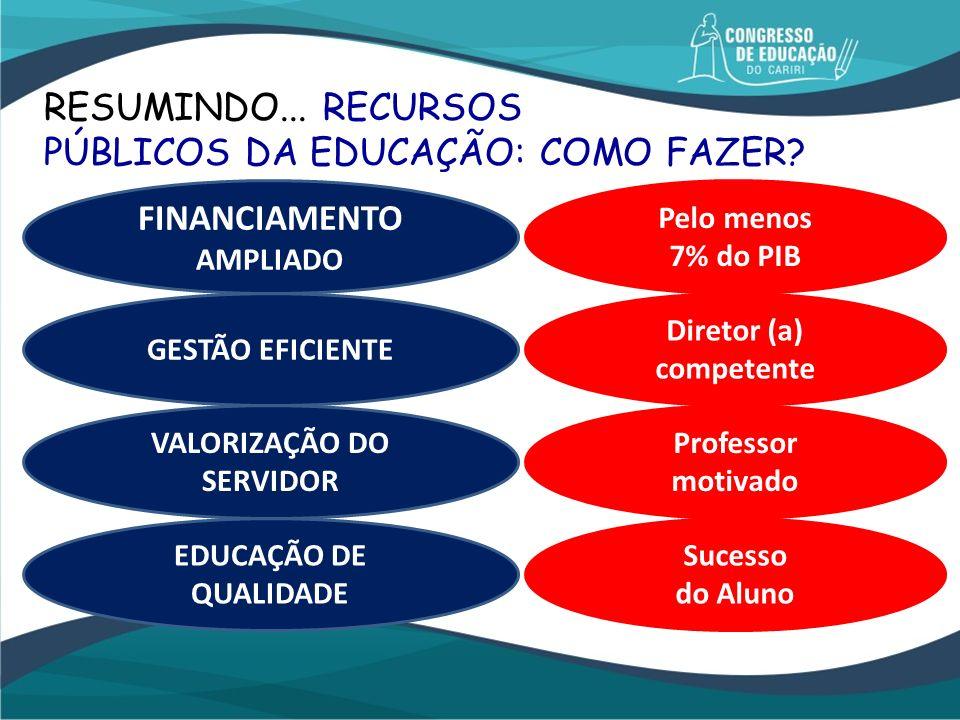 RESUMINDO... RECURSOS PÚBLICOS DA EDUCAÇÃO: COMO FAZER? FINANCIAMENTO AMPLIADO GESTÃO EFICIENTE EDUCAÇÃO DE QUALIDADE Pelo menos 7% do PIB Diretor (a)