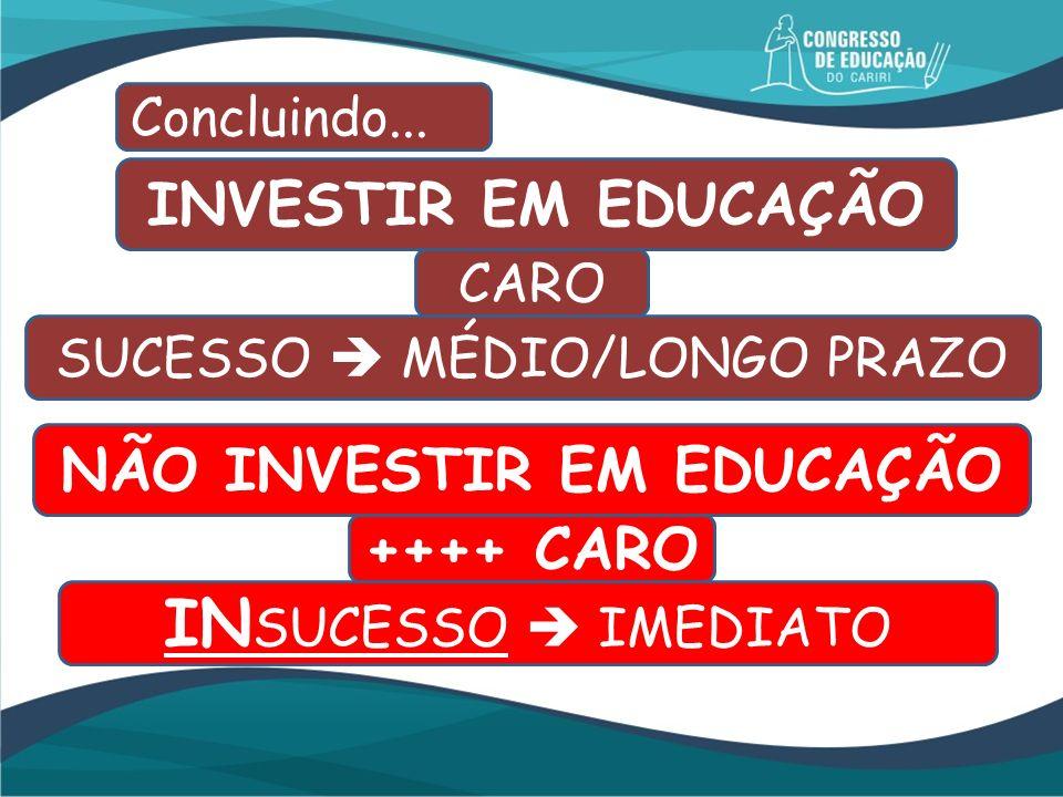 INVESTIR EM EDUCAÇÃO CARO SUCESSO MÉDIO/LONGO PRAZO Concluindo... NÃO INVESTIR EM EDUCAÇÃO ++++ CARO IN SUCESSO IMEDIATO