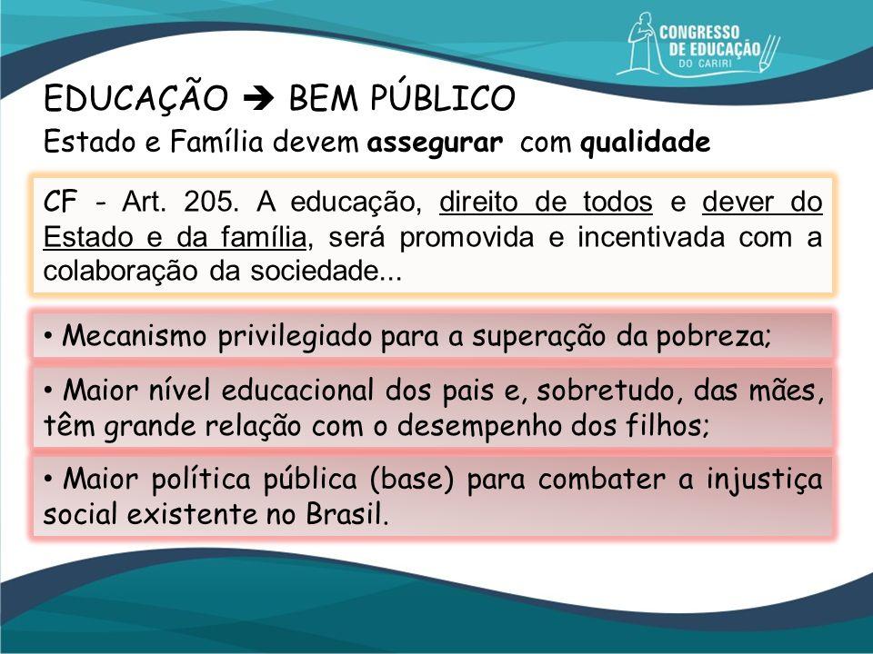 Mecanismo privilegiado para a superação da pobreza; CF - Art. 205. A educação, direito de todos e dever do Estado e da família, será promovida e incen