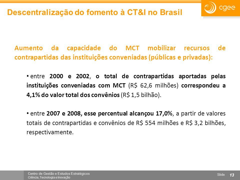 Centro de Gestão e Estudos Estratégicos Ciência, Tecnologia e Inovação Slide 13 Descentralização do fomento à CT&I no Brasil Aumento da capacidade do