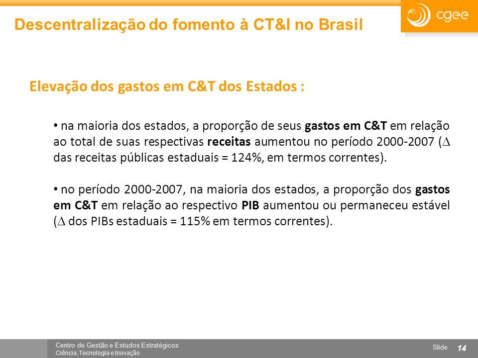 Centro de Gestão e Estudos Estratégicos Ciência, Tecnologia e Inovação Slide 14 Descentralização do fomento à CT&I no Brasil na maioria dos estados, a
