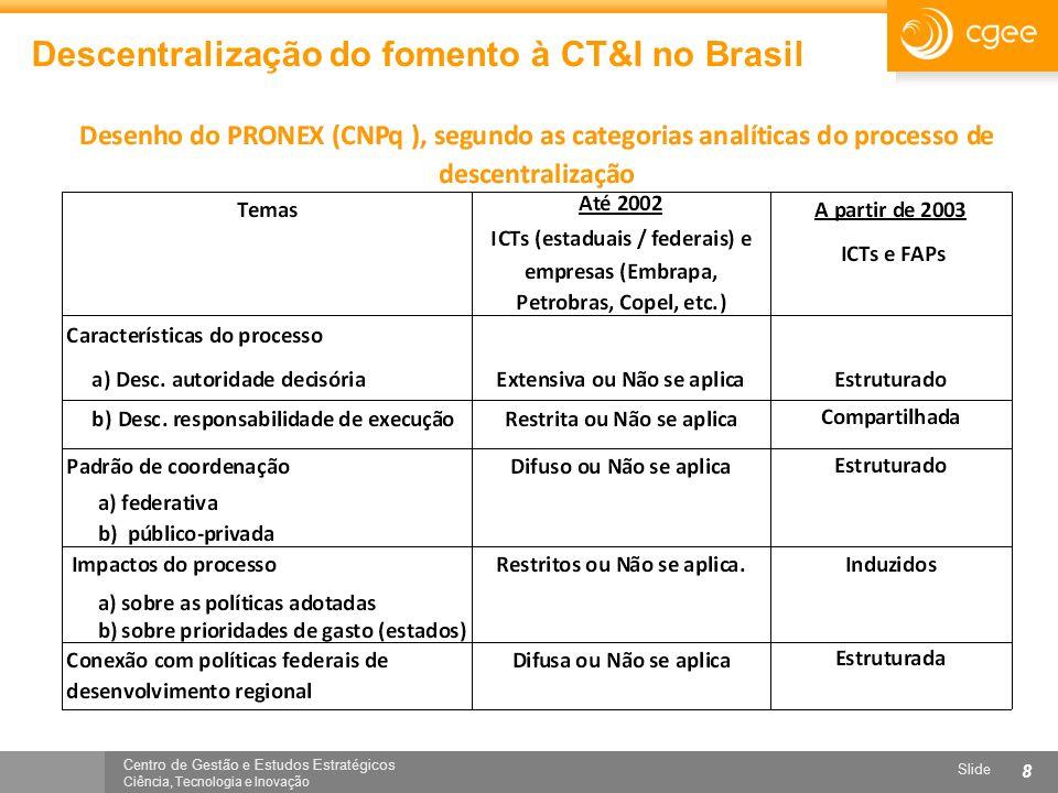 Centro de Gestão e Estudos Estratégicos Ciência, Tecnologia e Inovação Slide 8 Descentralização do fomento à CT&I no Brasil