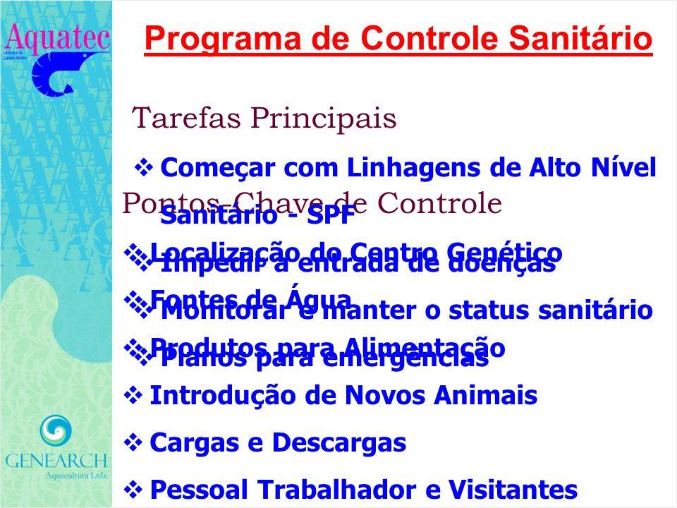 Programa de Controle Sanitário Pontos-Chave de Controle Localização do Centro Genético Fontes de Água Produtos para Alimentação Introdução de Novos An