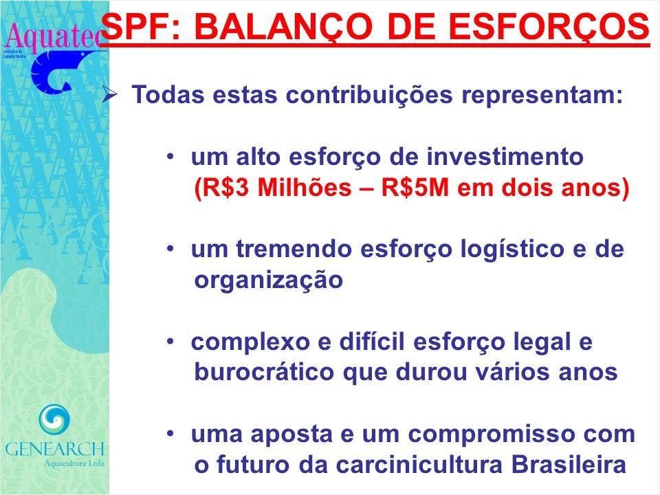SPF: BALANÇO DE ESFORÇOS Todas estas contribuições representam: um alto esforço de investimento (R$3 Milhões – R$5M em dois anos) um tremendo esforço