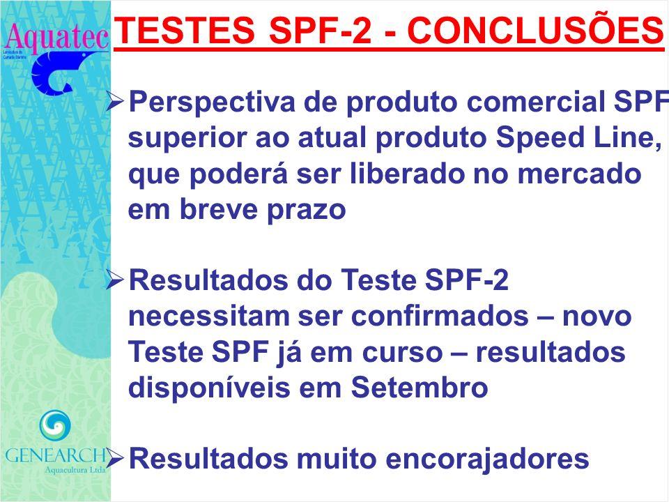 TESTES SPF-2 - CONCLUSÕES Perspectiva de produto comercial SPF superior ao atual produto Speed Line, que poderá ser liberado no mercado em breve prazo
