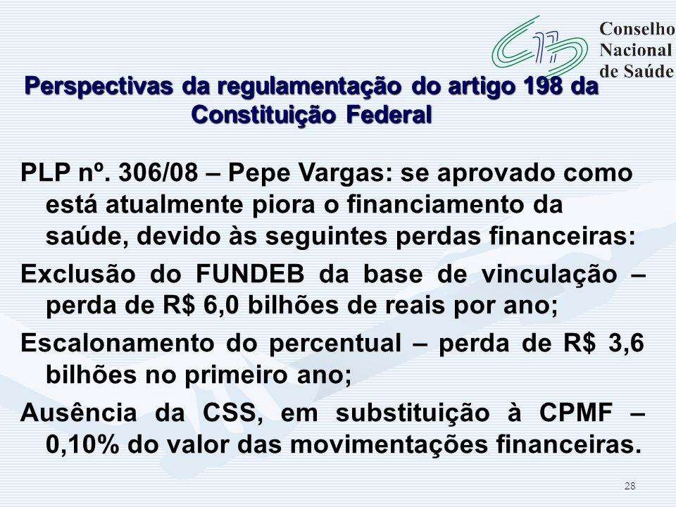 28 PLP nº. 306/08 – Pepe Vargas: se aprovado como está atualmente piora o financiamento da saúde, devido às seguintes perdas financeiras: Exclusão do