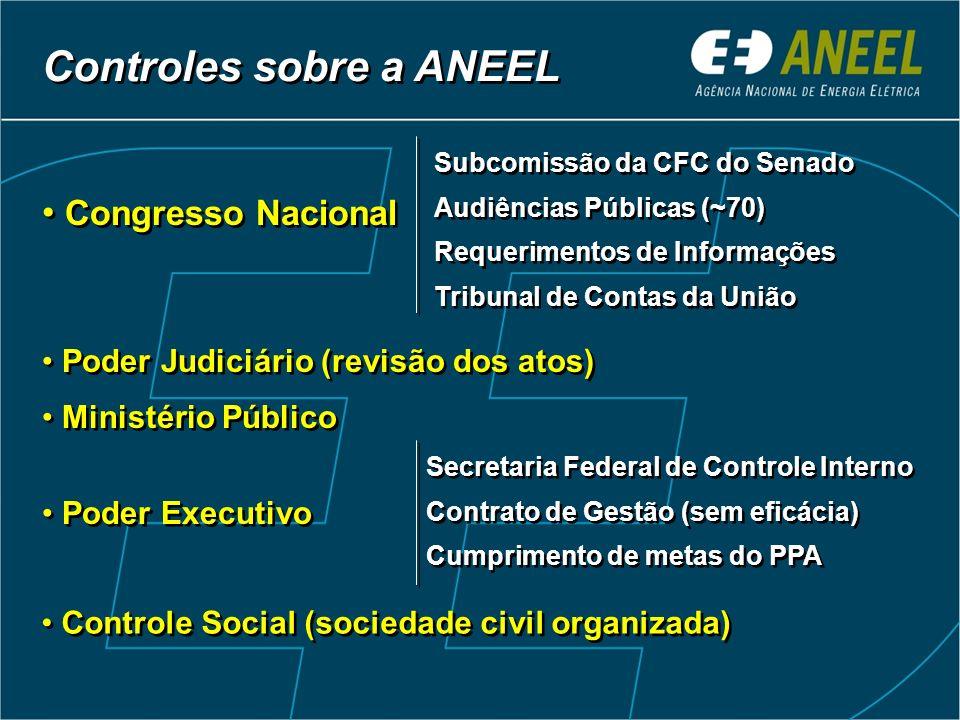 Criada pela Lei nº 9.427, de 1996 Autonomia administrativa, financeira e patrimonial Mandato fixo dos diretores – indicação e nomeação pelo Presidente
