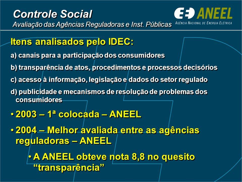 Controles sobre a ANEEL Controle Social (sociedade civil organizada) Congresso Nacional Subcomissão da CFC do Senado Audiências Públicas (~70) Requeri