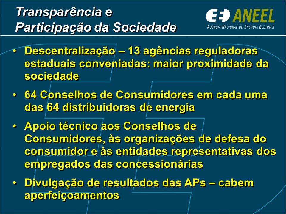 Transparência e Participação da Sociedade Interação com o Congresso Nacional – mais de 70 audiências públicas e reuniões temáticas Redução da assimetr