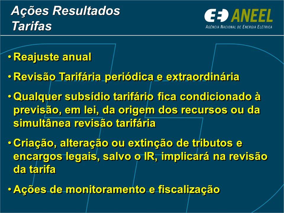 Ações e Resultados Regulamentação – Meio Rural Ações e Resultados Regulamentação – Meio Rural Mais 120 mil consumidores rurais beneficiados com até 40