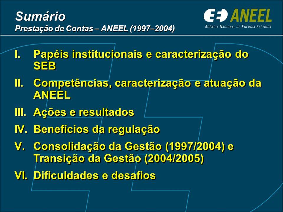 Sumário Prestação de Contas – ANEEL (1997–2004) Sumário Prestação de Contas – ANEEL (1997–2004) I.Papéis institucionais e caracterização do SEB II.Competências, caracterização e atuação da ANEEL III.Ações e resultados IV.Benefícios da regulação V.Consolidação da Gestão (1997/2004) e Transição da Gestão (2004/2005) VI.Dificuldades e desafios I.Papéis institucionais e caracterização do SEB II.Competências, caracterização e atuação da ANEEL III.Ações e resultados IV.Benefícios da regulação V.Consolidação da Gestão (1997/2004) e Transição da Gestão (2004/2005) VI.Dificuldades e desafios