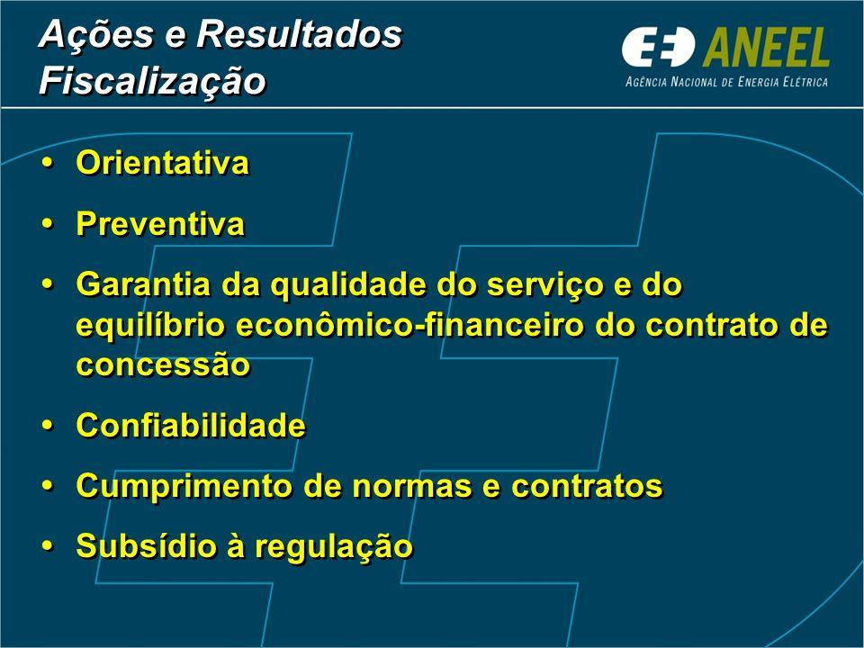 Ações e Resultados P&D e Eficiência Energética Ações e Resultados P&D e Eficiência Energética 43 Ciclos Empresas Recursos (R$ milhões) 1998/1999 13 12