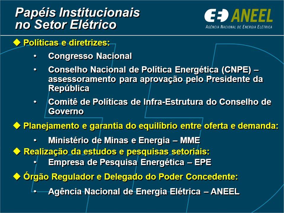 Sumário Prestação de Contas – ANEEL (1997–2004) Sumário Prestação de Contas – ANEEL (1997–2004) I.Papéis institucionais e caracterização do SEB II.Com