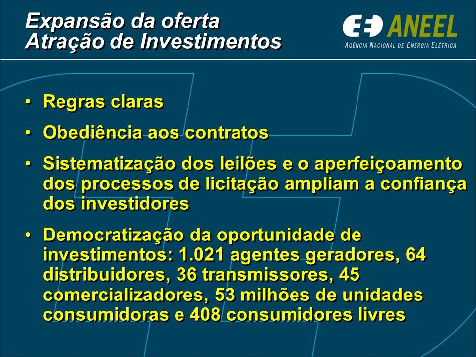 Intensificação do diálogo – Governo/ANEEL/Investidores/Sociedade Revitalização do modelo do setor elétrico Diversificação da matriz energética naciona