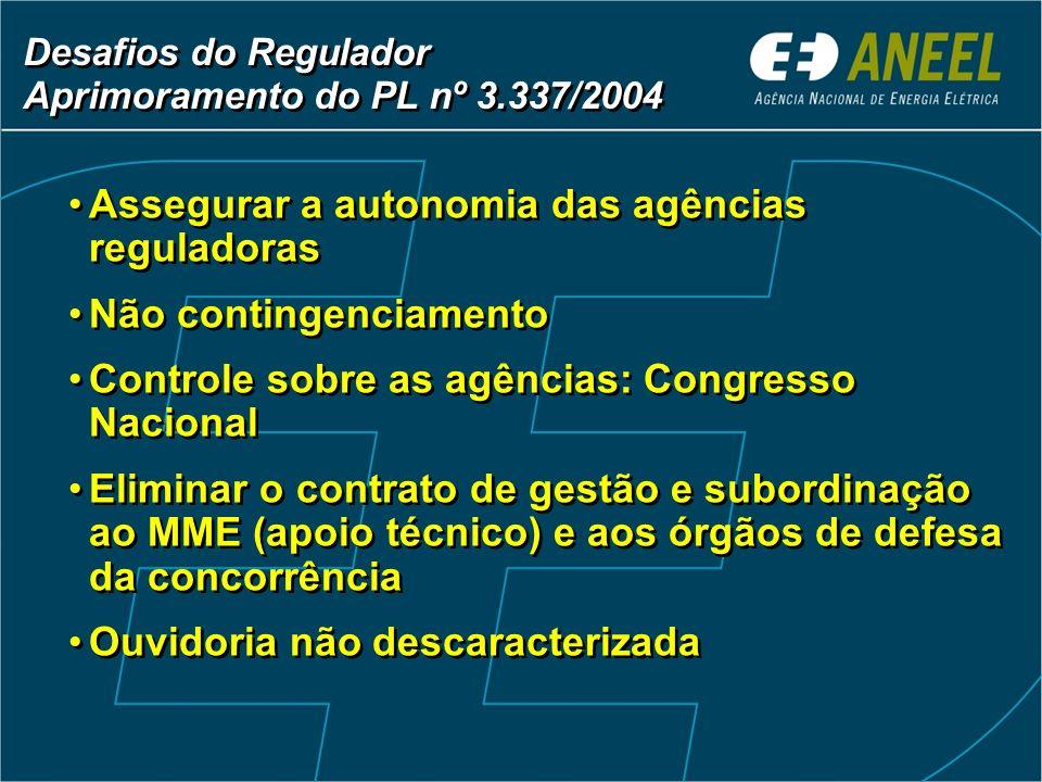 Desafios do Regulador Regulamentar o modelo de 1998 e o atual modelo institucional do setor elétrico brasileiro(2004) Conquista da autonomia Não-conti
