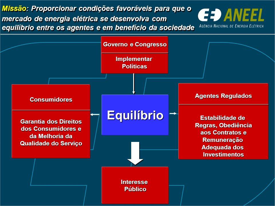 Competências Regular o funcionamento do setor elétrico Competências Regular o funcionamento do setor elétrico FISCALIZAÇÃOFISCALIZAÇÃO Onde for necess