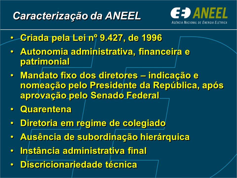 Lições da Crise de Abastecimento (jun/2001-fev/2002) A ANEEL foi responsável pelo racionamento em 2001.