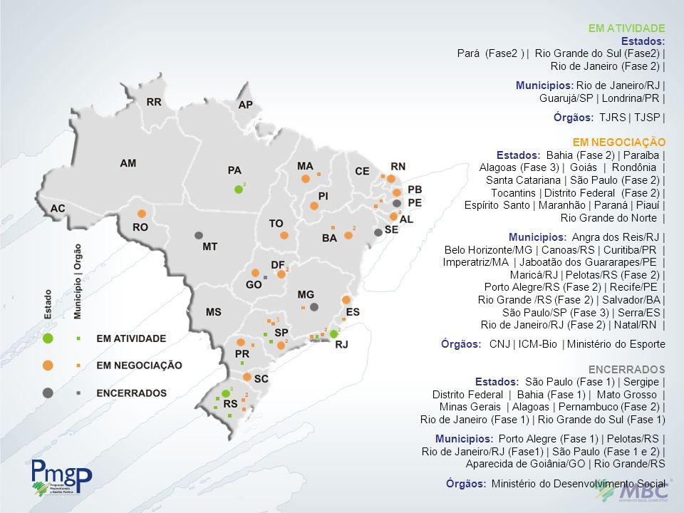 EM ATIVIDADE Estados: Pará (Fase2 ) | Rio Grande do Sul (Fase2) | Rio de Janeiro (Fase 2) | Municípios: Rio de Janeiro/RJ | Guarujá/SP | Londrina/PR |
