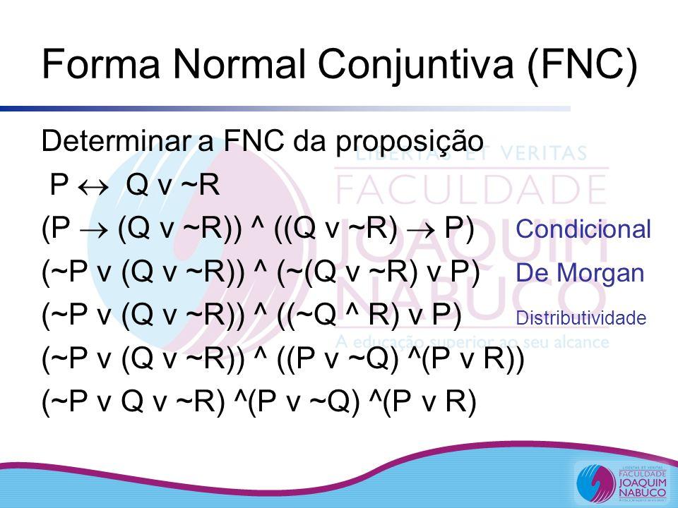 Forma Normal Conjuntiva (FNC) Determinar a FNC da proposição P Q v ~R (P (Q v ~R)) ^ ((Q v ~R) P) Condicional (~P v (Q v ~R)) ^ (~(Q v ~R) v P) De Mor