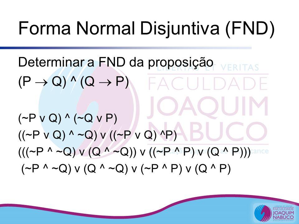 Forma Normal Disjuntiva (FND) Determinar a FND da proposição (P Q) ^ (Q P) (~P v Q) ^ (~Q v P) ((~P v Q) ^ ~Q) v ((~P v Q) ^P) (((~P ^ ~Q) v (Q ^ ~Q))