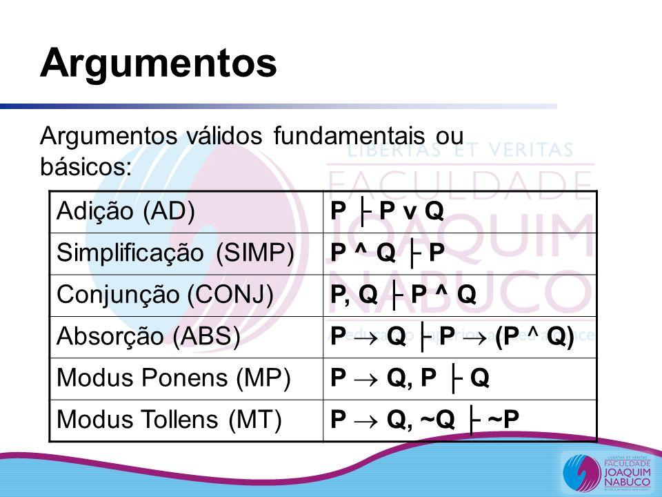 Argumentos Argumentos válidos fundamentais ou básicos: Adição (AD)P P v Q Simplificação (SIMP)P ^ Q P Conjunção (CONJ)P, Q P ^ Q Absorção (ABS) P Q P