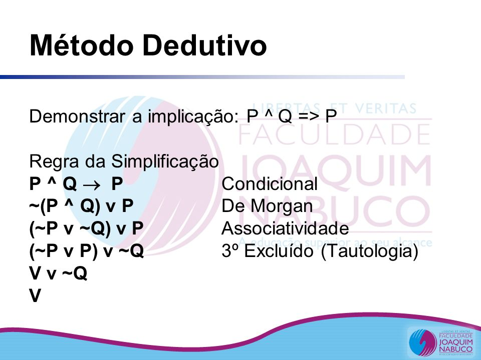 Método Dedutivo Demonstrar a implicação: P ^ Q => P Regra da Simplificação P ^ Q PCondicional ~(P ^ Q) v PDe Morgan (~P v ~Q) v P Associatividade (~P