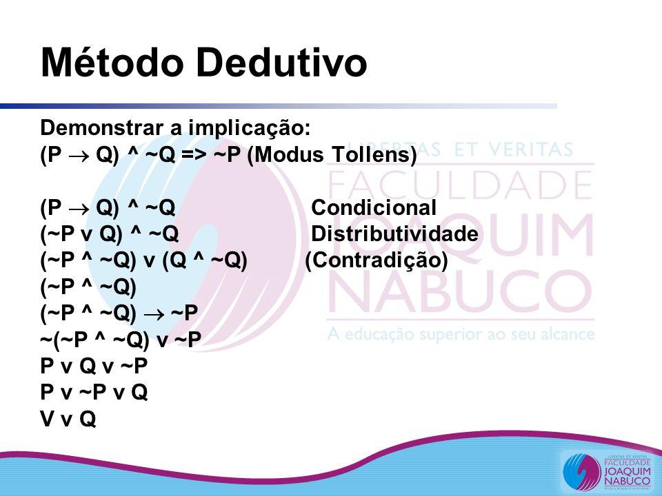 Método Dedutivo Demonstrar a implicação: (P Q) ^ ~Q => ~P (Modus Tollens) (P Q) ^ ~Q Condicional (~P v Q) ^ ~Q Distributividade (~P ^ ~Q) v (Q ^ ~Q)(C