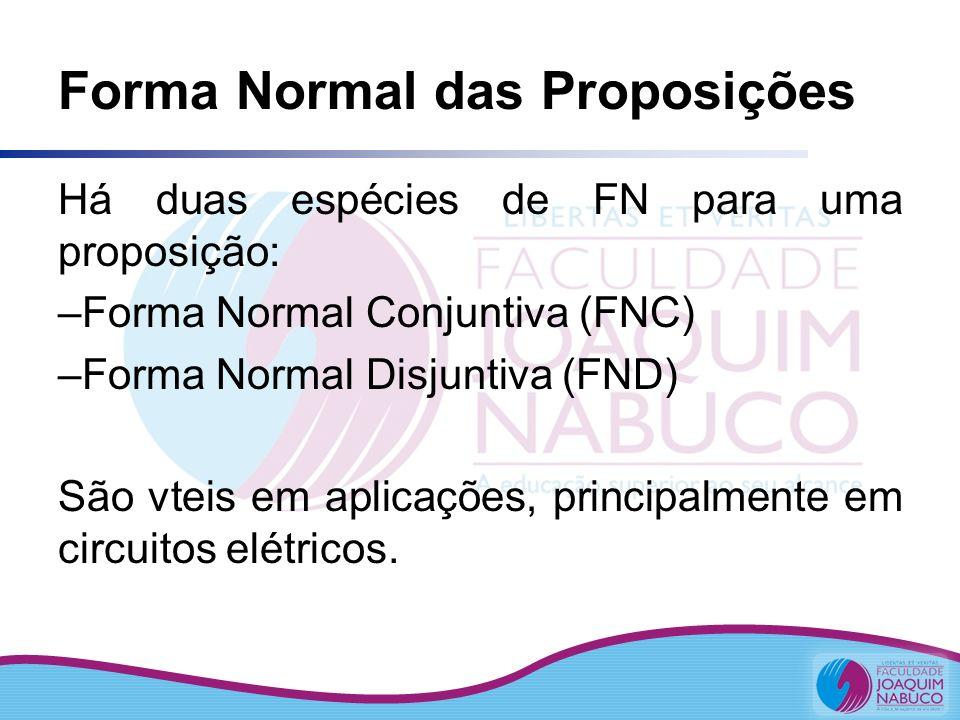 Forma Normal das Proposições Há duas espécies de FN para uma proposição: –Forma Normal Conjuntiva (FNC) –Forma Normal Disjuntiva (FND) São vteis em ap
