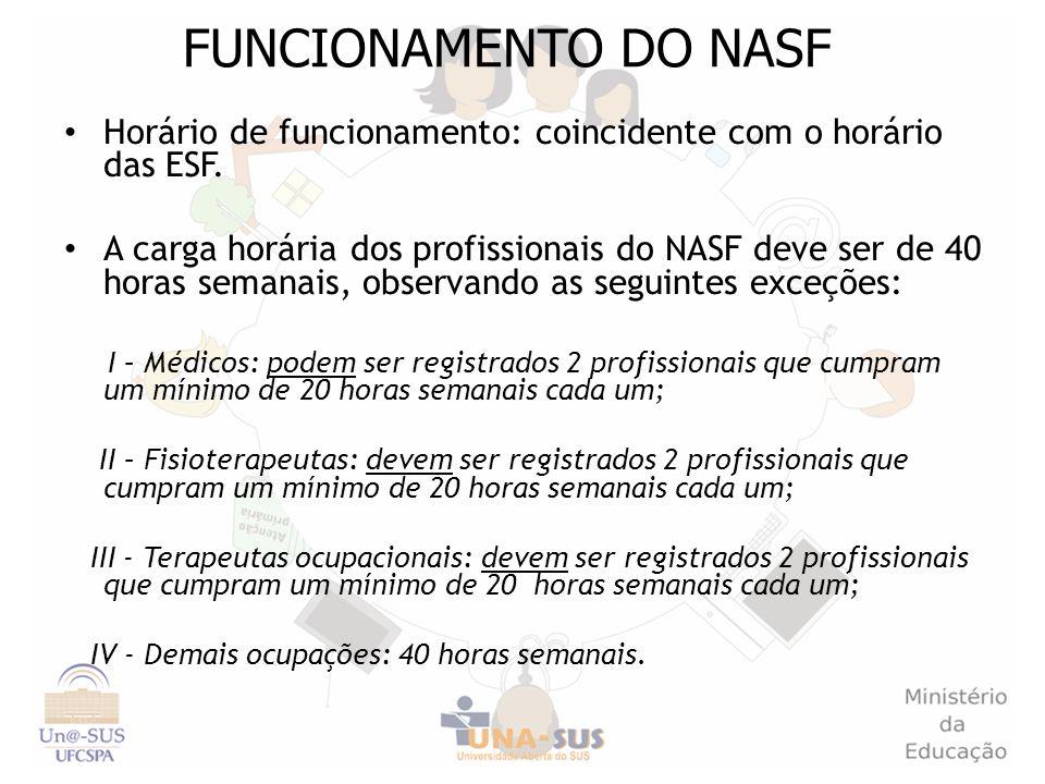 Horário de funcionamento: coincidente com o horário das ESF. A carga horária dos profissionais do NASF deve ser de 40 horas semanais, observando as se