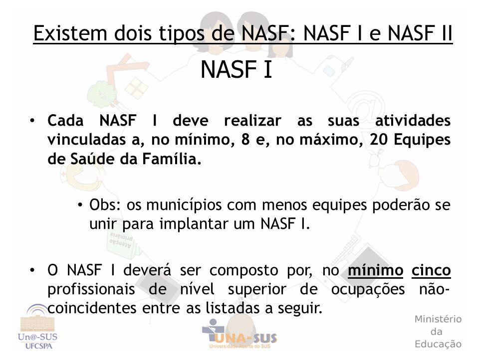 Existem dois tipos de NASF: NASF I e NASF II NASF I Cada NASF I deve realizar as suas atividades vinculadas a, no mínimo, 8 e, no máximo, 20 Equipes d