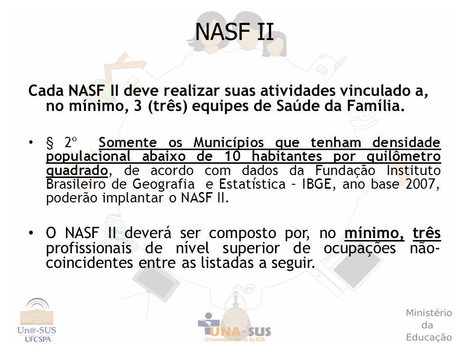 NASF II Cada NASF II deve realizar suas atividades vinculado a, no mínimo, 3 (três) equipes de Saúde da Família. § 2º Somente os Municípios que tenham