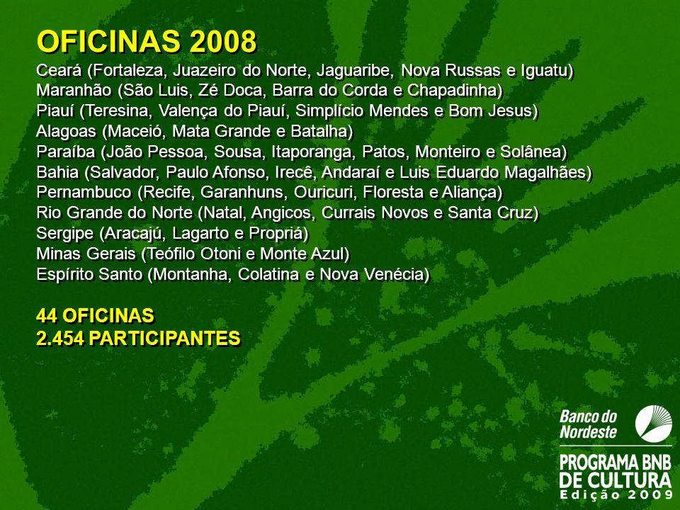 OFICINAS 2008 Ceará (Fortaleza, Juazeiro do Norte, Jaguaribe, Nova Russas e Iguatu) Maranhão (São Luis, Zé Doca, Barra do Corda e Chapadinha) Piauí (T