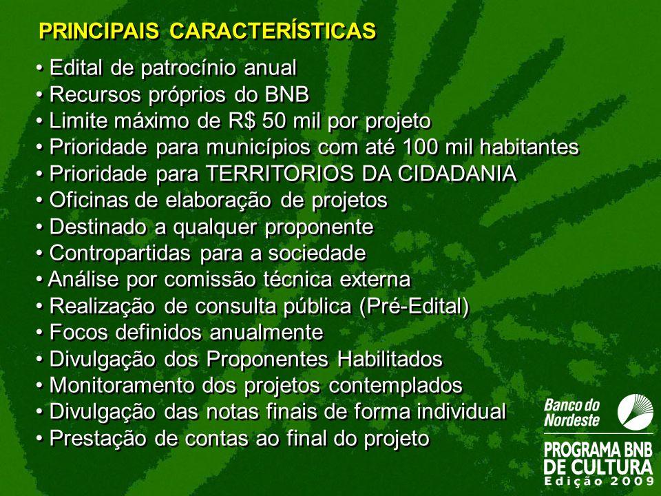 Edital de patrocínio anual Recursos próprios do BNB Limite máximo de R$ 50 mil por projeto Prioridade para municípios com até 100 mil habitantes Prior