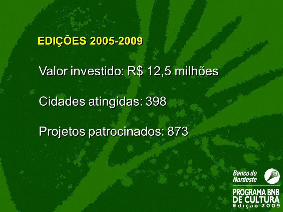 Valor investido: R$ 12,5 milhões Cidades atingidas: 398 Projetos patrocinados: 873 Valor investido: R$ 12,5 milhões Cidades atingidas: 398 Projetos pa