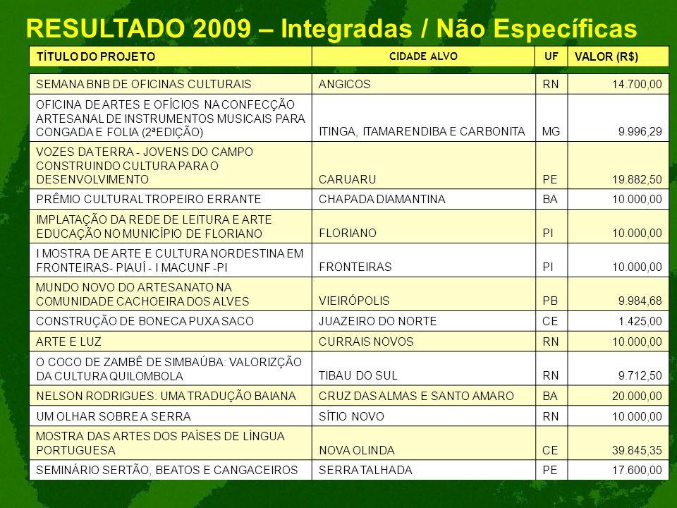 RESULTADO 2009 – Integradas / Não Específicas TÍTULO DO PROJETO CIDADE ALVOUF VALOR (R$) SEMANA BNB DE OFICINAS CULTURAISANGICOSRN14.700,00 OFICINA DE