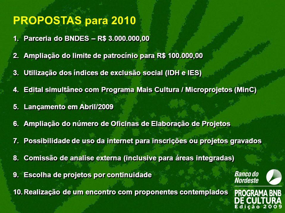 PROPOSTAS para 2010 1.Parceria do BNDES – R$ 3.000.000,00 2.Ampliação do limite de patrocínio para R$ 100.000,00 3.Utilização dos índices de exclusão