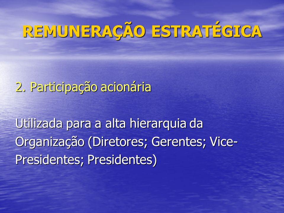 REMUNERAÇÃO ESTRATÉGICA 2.
