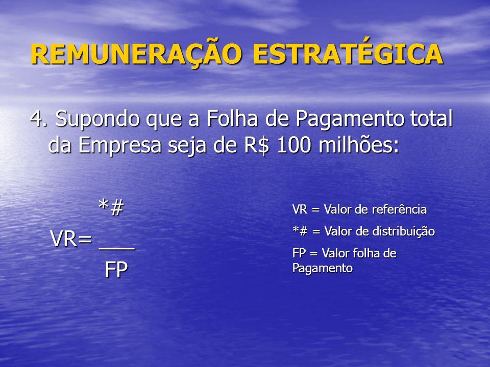 REMUNERAÇÃO ESTRATÉGICA 4.