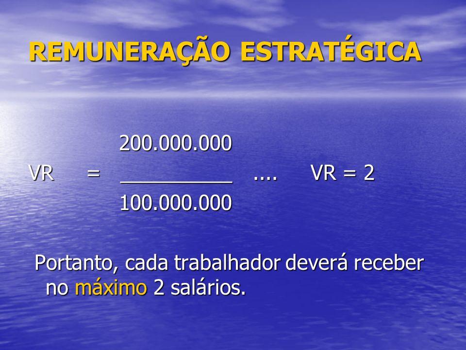 REMUNERAÇÃO ESTRATÉGICA 200.000.000 200.000.000 VR = __________....