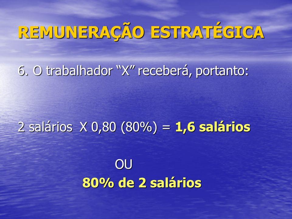 REMUNERAÇÃO ESTRATÉGICA 6.
