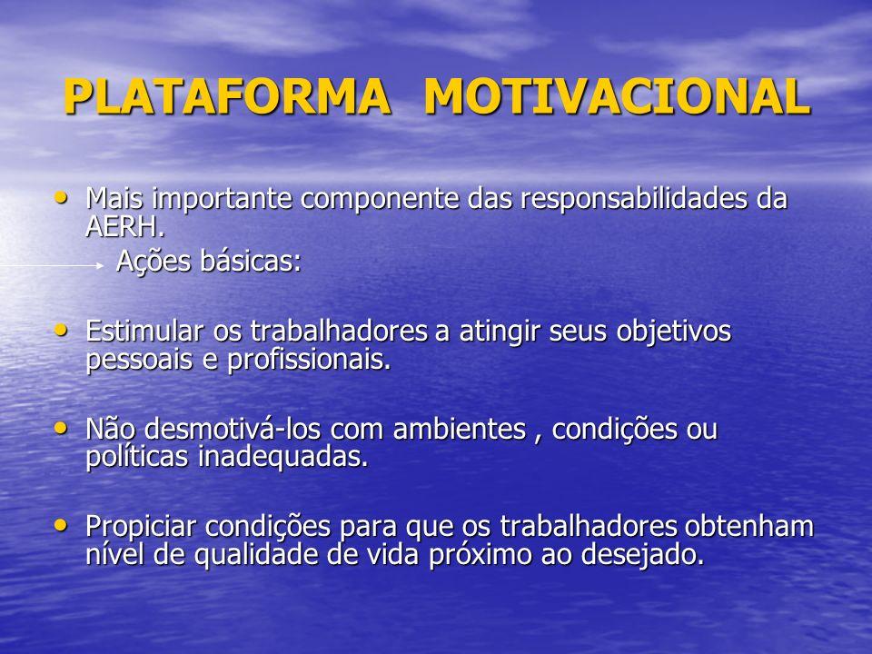 PLATAFORMA MOTIVACIONAL Mais importante componente das responsabilidades da AERH.