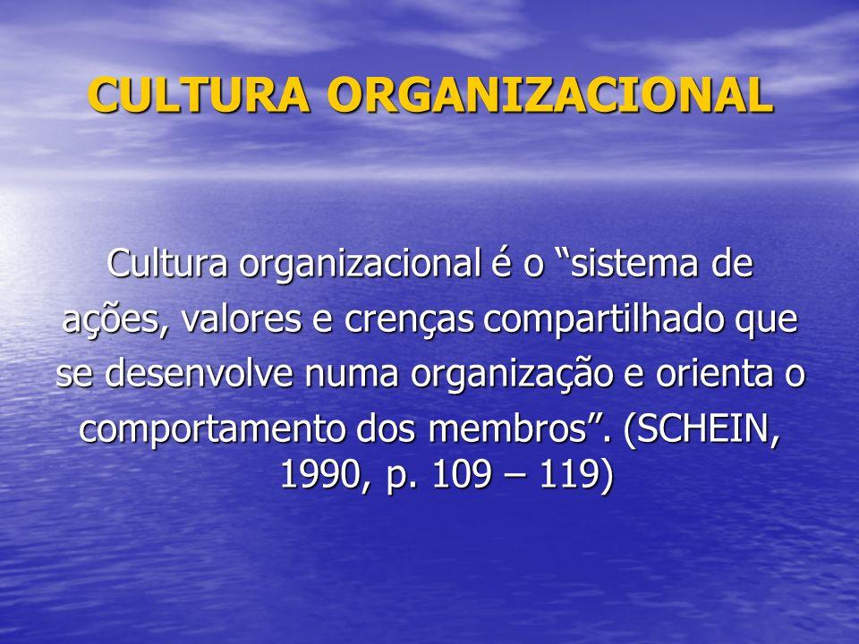 CULTURA ORGANIZACIONAL Cultura organizacional é o sistema de ações, valores e crenças compartilhado que se desenvolve numa organização e orienta o comportamento dos membros.
