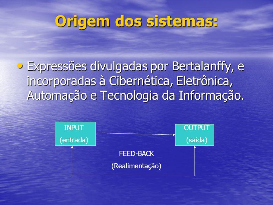 Origem dos sistemas: Expressões divulgadas por Bertalanffy, e incorporadas à Cibernética, Eletrônica, Automação e Tecnologia da Informação.