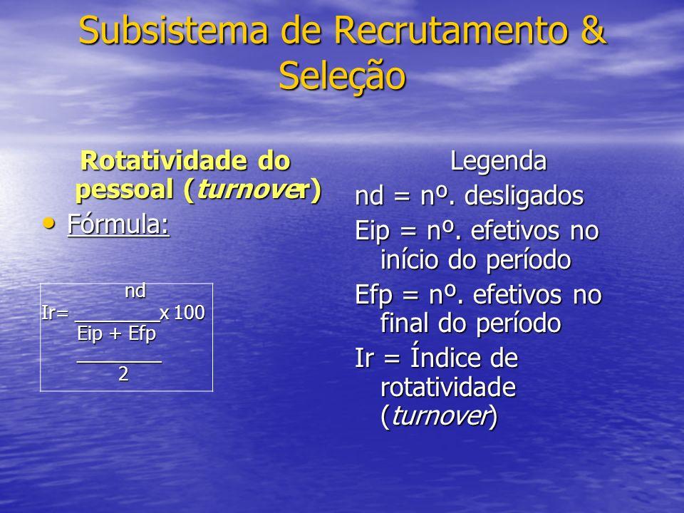 Subsistema de Recrutamento & Seleção Rotatividade do pessoal (turnover) Fórmula: Fórmula: nd nd Ir= ________x 100 Eip + Efp Eip + Efp ________ ________ 2Legenda nd = nº.