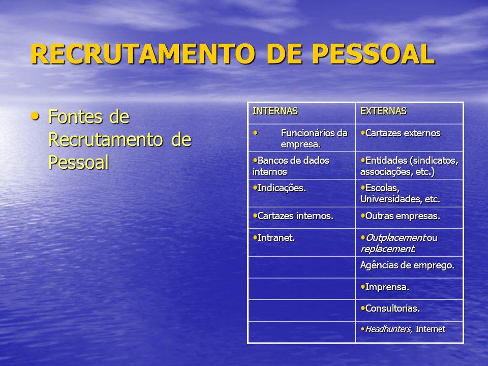 RECRUTAMENTO DE PESSOAL Fontes de Recrutamento de Pessoal Fontes de Recrutamento de Pessoal INTERNASEXTERNAS Funcionários da empresa.